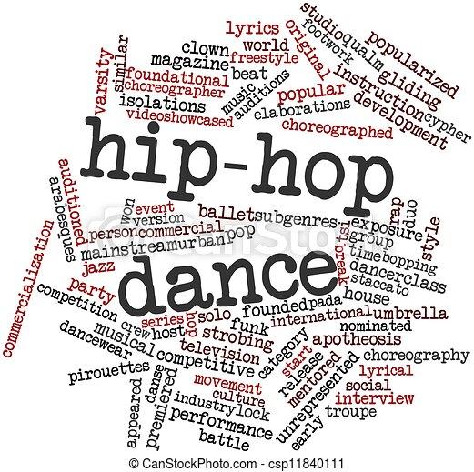 Hips Line Dance Word Cloud For Hip-hop Dance