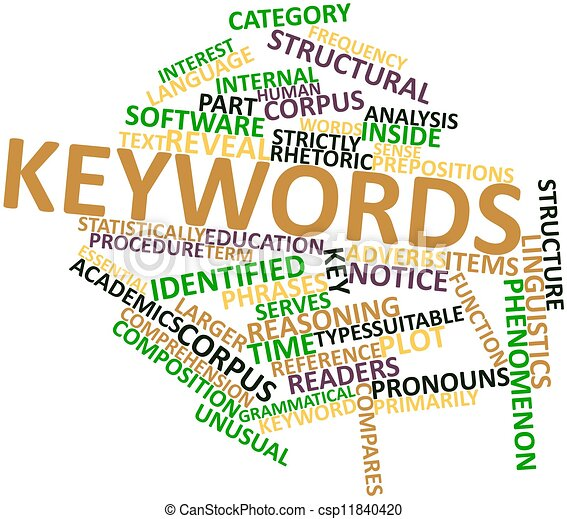 Clip Art Of Keywords - Abstract Word Cloud For Keywords ...