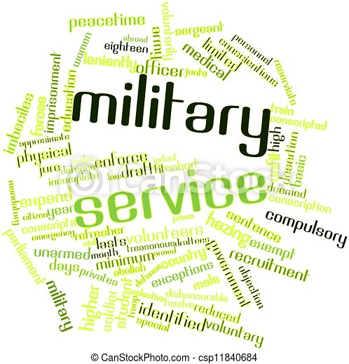 Word cloud for Military service - csp11840684