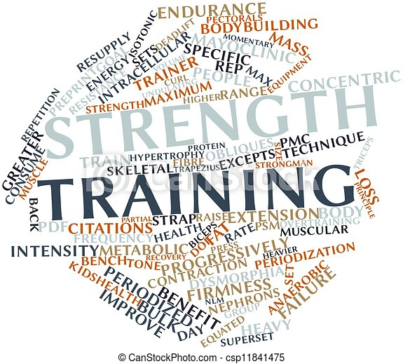 Word Strength Word Cloud For Strength