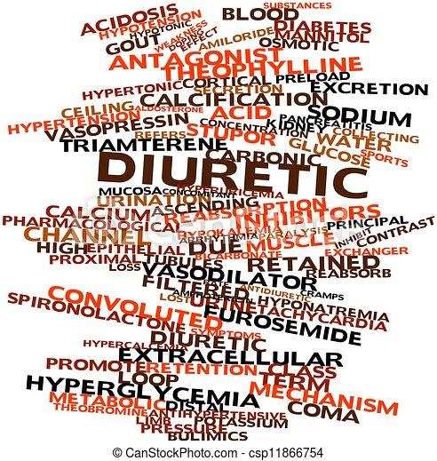 stock illustrations of diuretic - abstract word cloud for diuretic, Skeleton