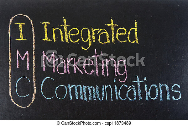 IMC acronym Integrated Marketing Communications - csp11873489