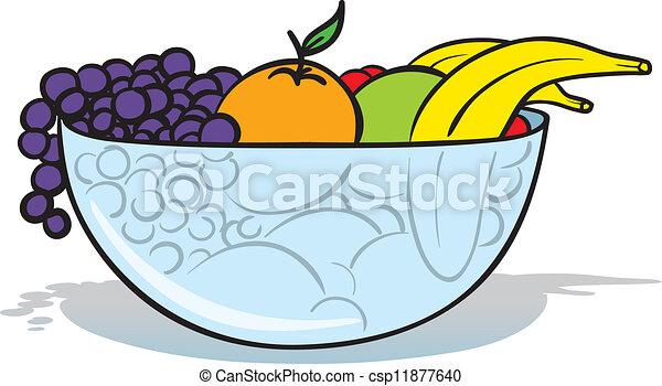 Fruit Bowl Line Drawing Vector Fruit Bowl