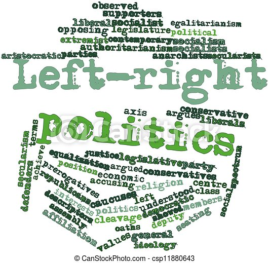 Word cloud for Left-right politics - csp11880643