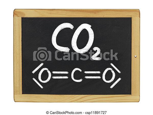 chemical formula of carbon dioxide on a blackboard - csp11891727