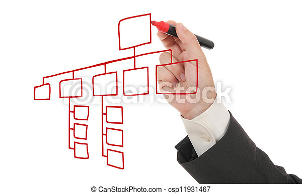 businessman drawing an organization chart on a white board - csp11931467
