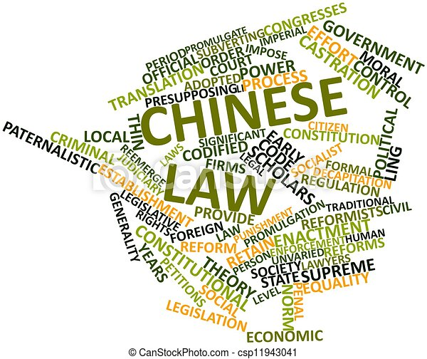 Chinese Cloud Drawings Word Cloud For Chinese Law
