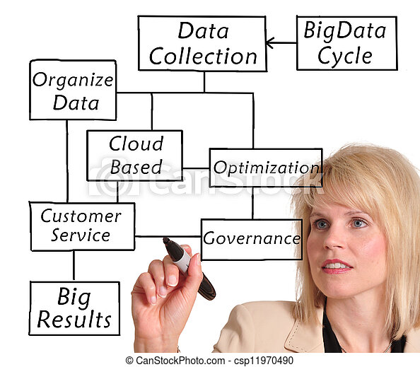Big Data - csp11970490