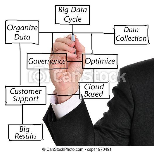 Big Data - csp11970491