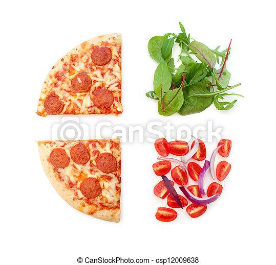 Food lifestyle choice  - csp12009638