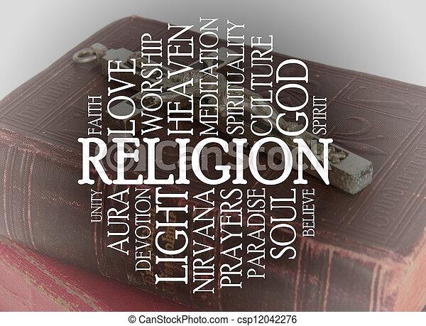 Religion word cloud - csp12042276