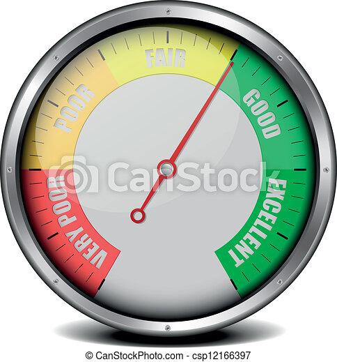 Satisfaction Meter - csp12166397
