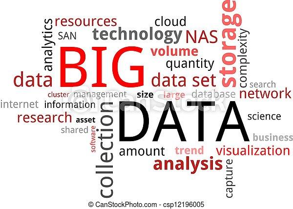 Wort, groß,  -, Wolke, Daten - csp12196005