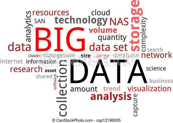 word cloud - big data - csp12196005