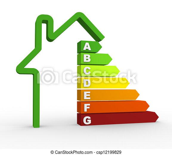 Energy efficiency chart - csp12199829