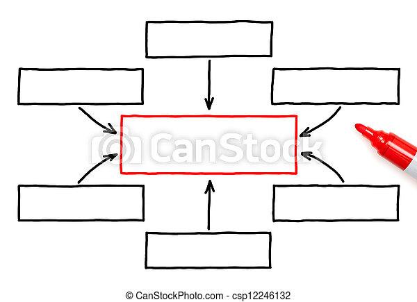 Empty Flow Chart Red Marker - csp12246132
