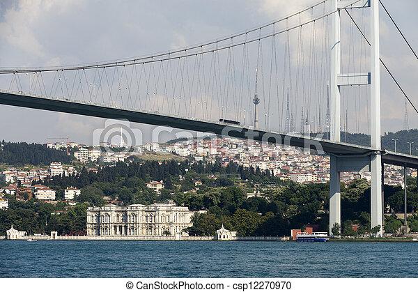 Istambul - Bosporus Bridge connecting Europe and Asia - csp12270970