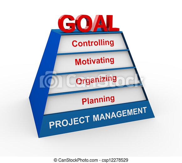 Clip Art of 3d project management pyramid - 3d render of pyramid ...