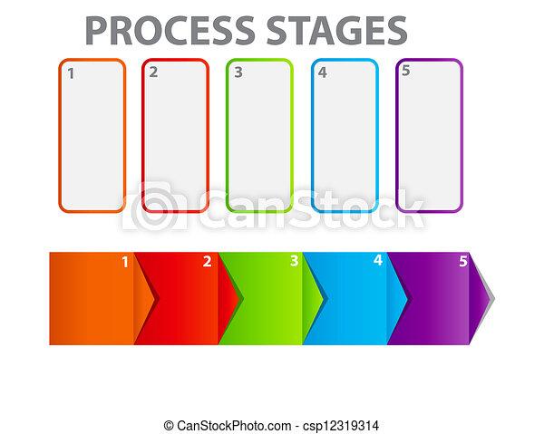 concept of business process improvements chart. Vector illustration - csp12319314