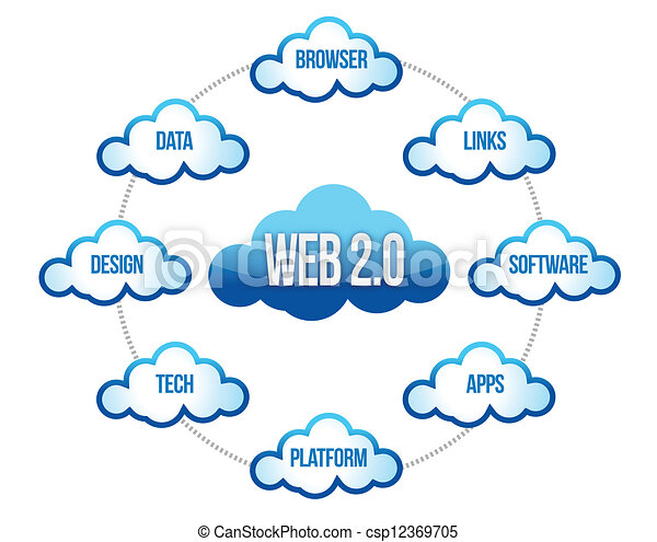 Web 2.0 word on cloud scheme -