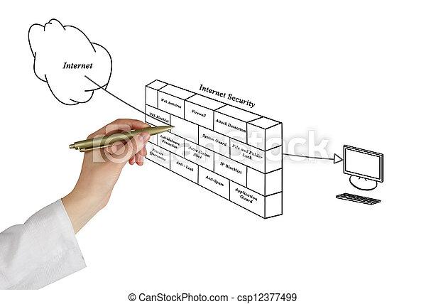 centurylink internet wiring diagram internet security diagram