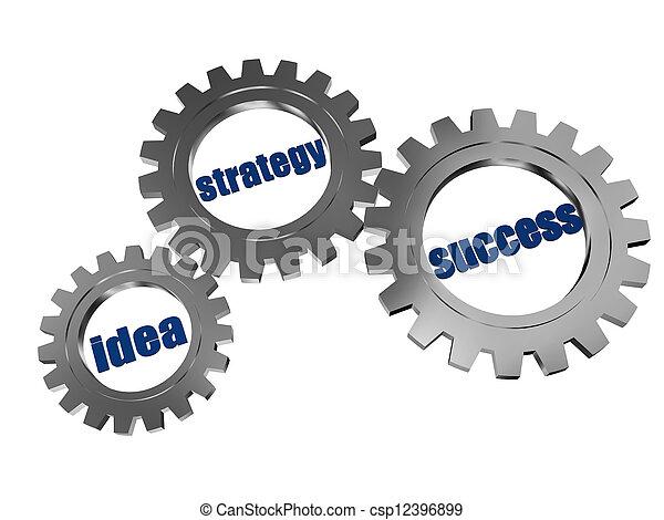 idea, strategy, success in silver grey gearwheels - csp12396899
