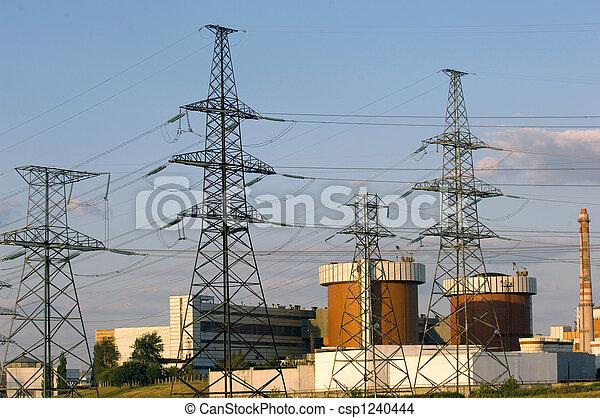 Nuclear energy - csp1240444