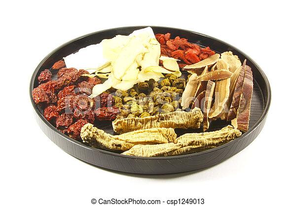 Eastern Holistic Medicine Alternatives - csp1249013