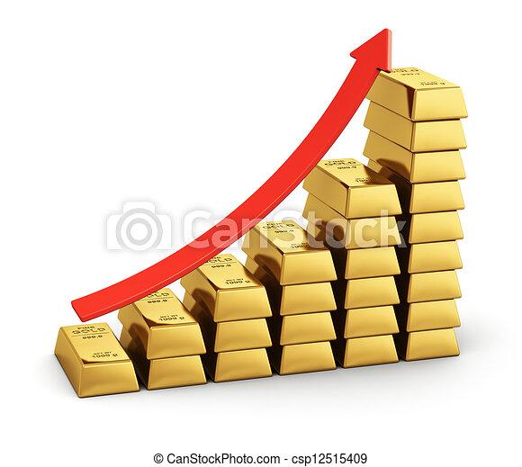 Bar chart from gold ingots - csp12515409