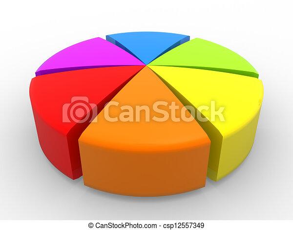 Pie chart - csp12557349