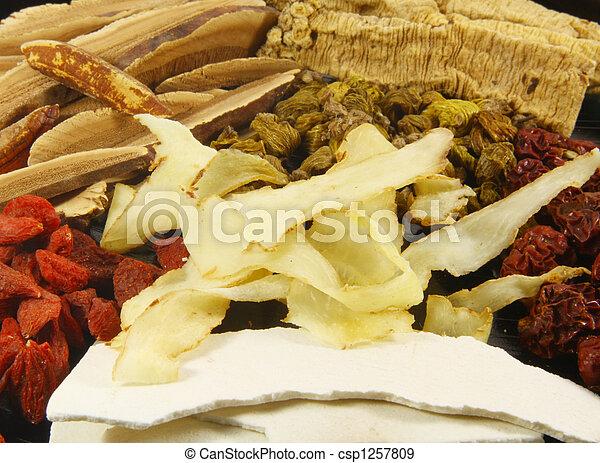 Eastern Holistic Medicine Alternatives - csp1257809