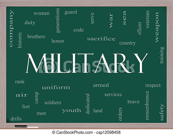 Military Word Cloud Concept on a Blackboard - csp12598458