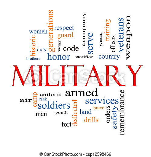 Military Word Cloud Concept - csp12598466