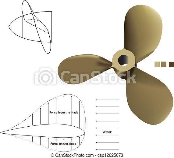 Propeller - csp12625073