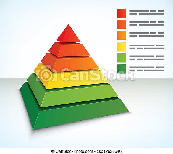 Pyramid diagram - csp12626646