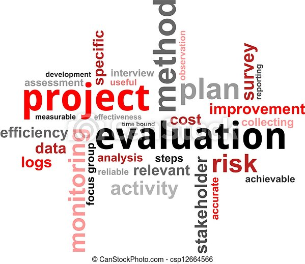 Word Cloud Project Evaluation Clip Art Instant Download – Project Evaluation