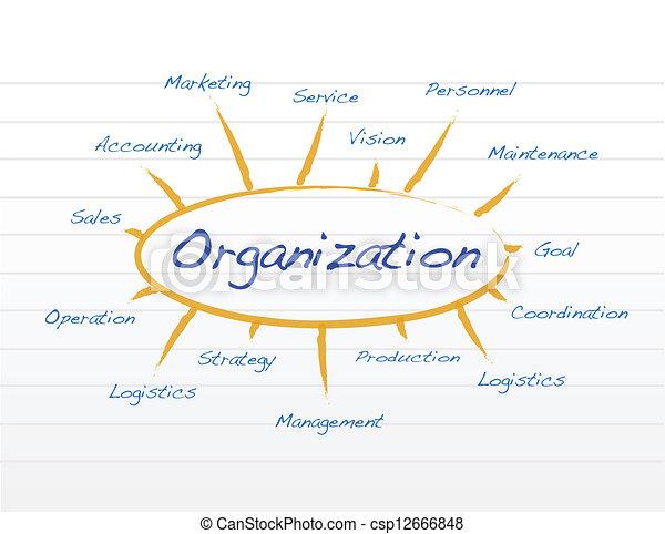 Eps vector de organizaci n modelo concepto ilustraci n for Concepto de organizacion de oficina