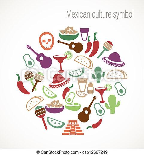 Vetor EPS de Mexicano, cultura, SÍMBOLOS csp12667249 - Pesquisar Clip ...: www.canstockphoto.com.br/mexicano-cultura-sÍmbolos-12667249.html