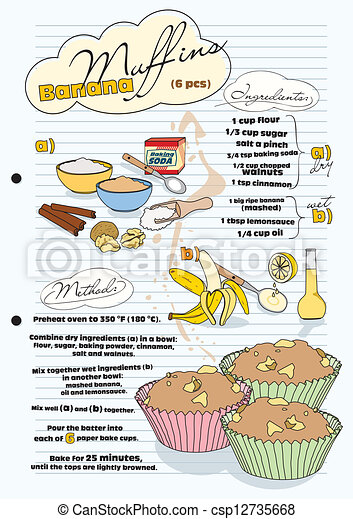 Clip Art Vector of Banana muffin recipe with pictures of ...