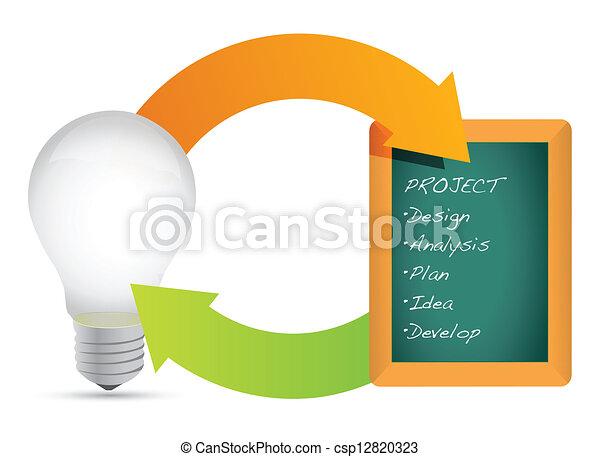 Concept of project light bulb diagram chart - csp12820323