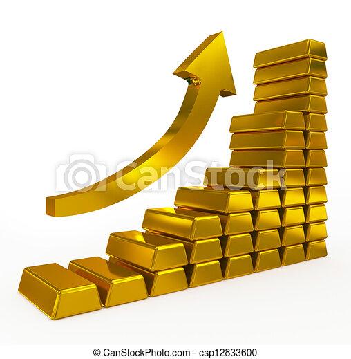 gold bars chart - csp12833600