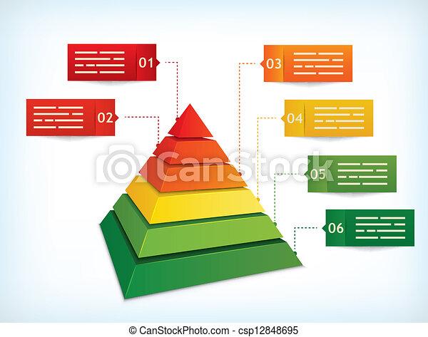 Pyramid chart - csp12848695