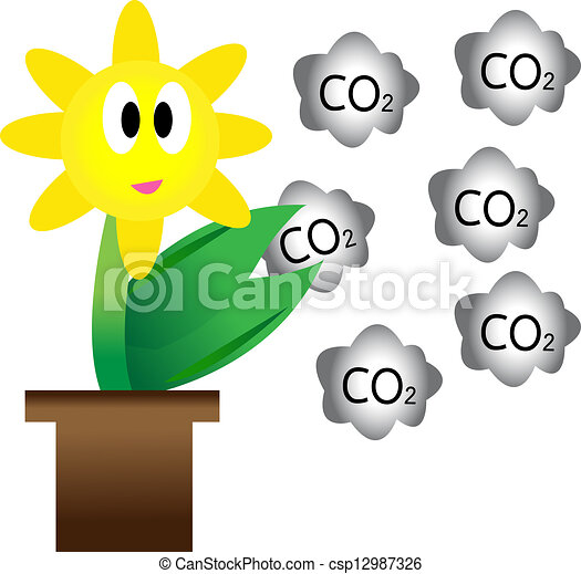 Clip Art Of Flowers And Carbon Dioxide Concepts To Reduce