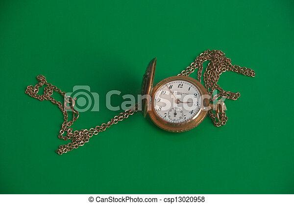 Swiss watch on a chain.