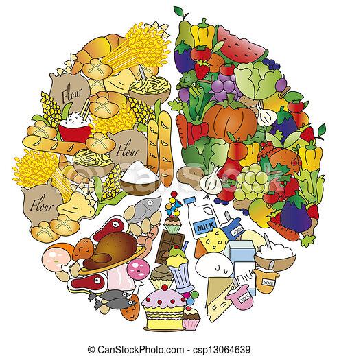 dessins de nourriture pyramide   illustration de