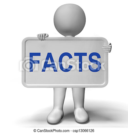 Facts Sign Shows True Information And Data - csp13066126