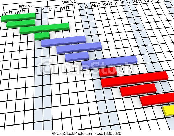 3d gantt chart progress - csp13085820