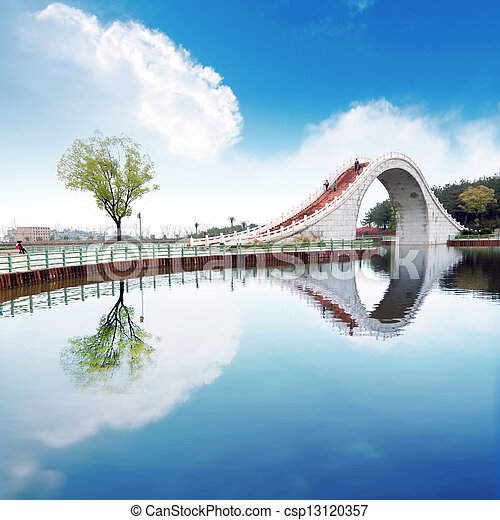 Of classical Chinese architecture