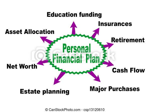 Personal financial plan - csp13120610