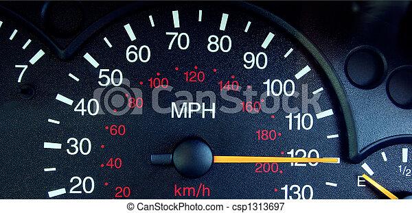 Dangerous driving - csp1313697